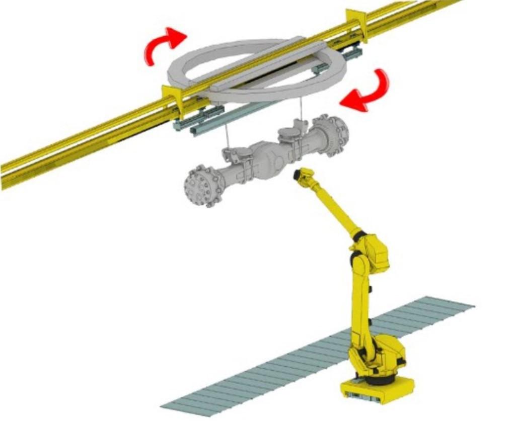 Внешний вид и схема работы покрасочного робота SPK
